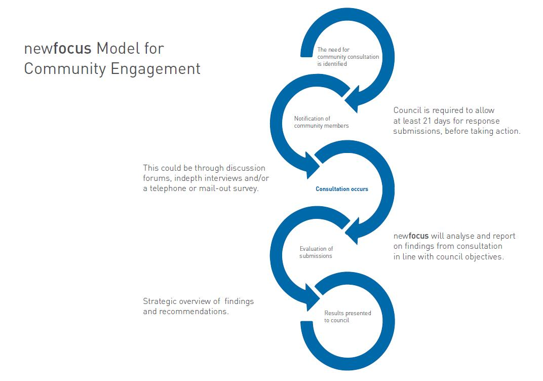 marketing essay examples