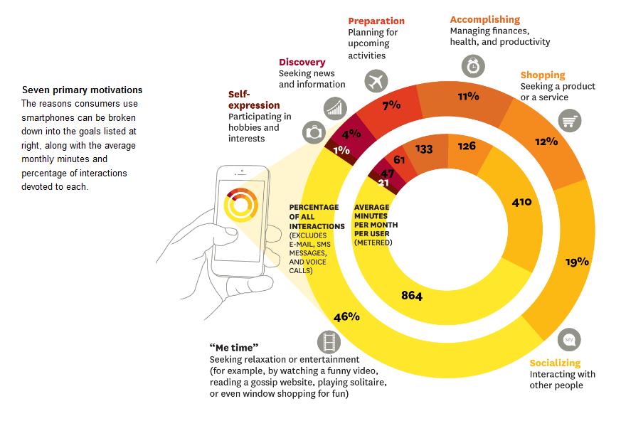 mobile-phone-wheel