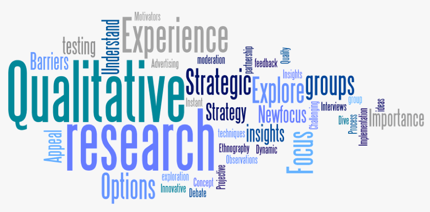 qualitative market research Here are some tips on how to write and ask basic questions in qualitative marketing research surveys or moderator guides find out about the three cs for focus group or depth interview.