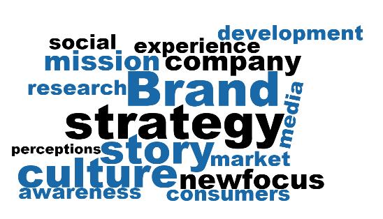 brand-story-wordcloud