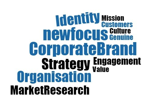 corporate-brand-word-cloud